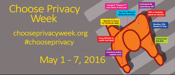 Choose Privacy Week 2016