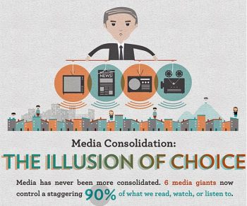 Frugaldad.com image of Media Concentration