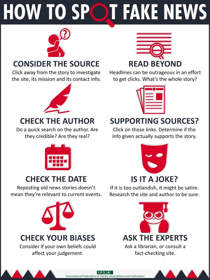 "IFLA ""How To Spot Fake News"""