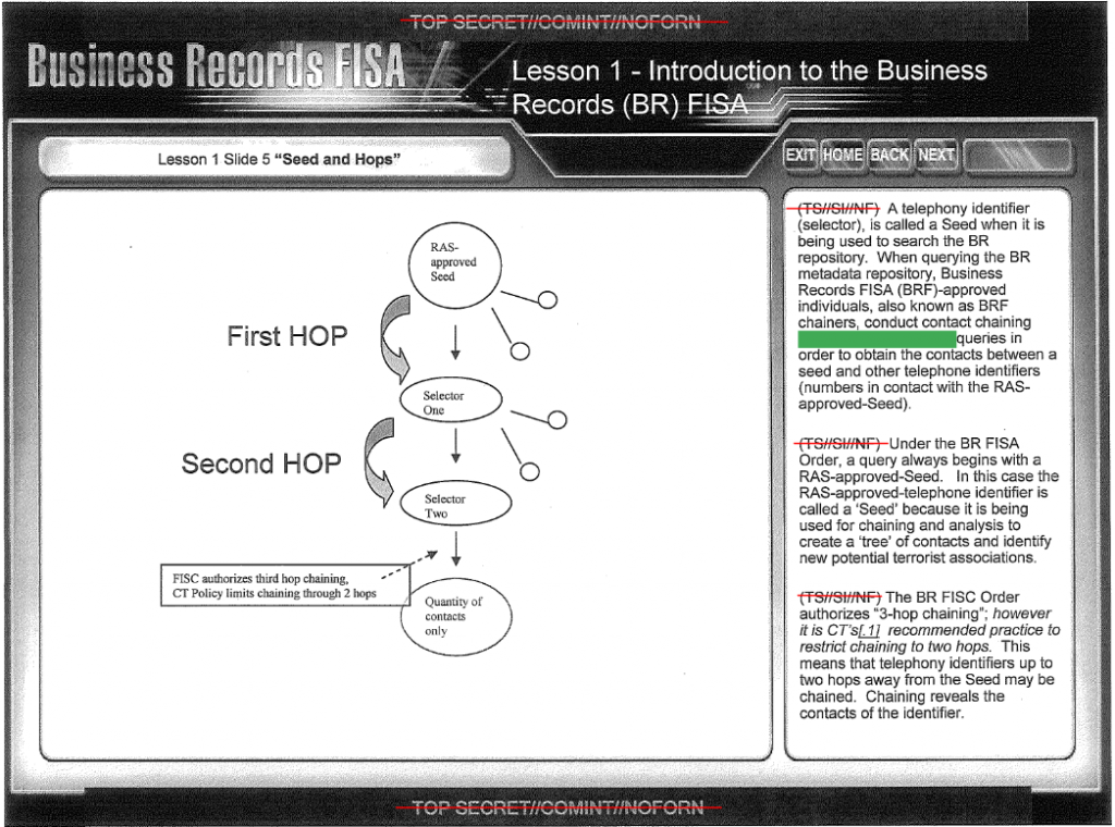 Contact chaining or two-hop rule graphic in NSA declassified training documents.