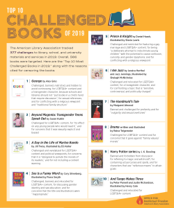 Infographic for the Top 10 Challenged Books of 2019