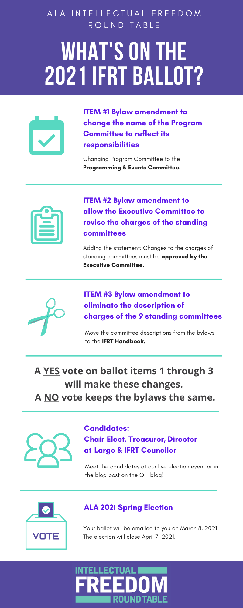 What's on the IFRT Ballot?