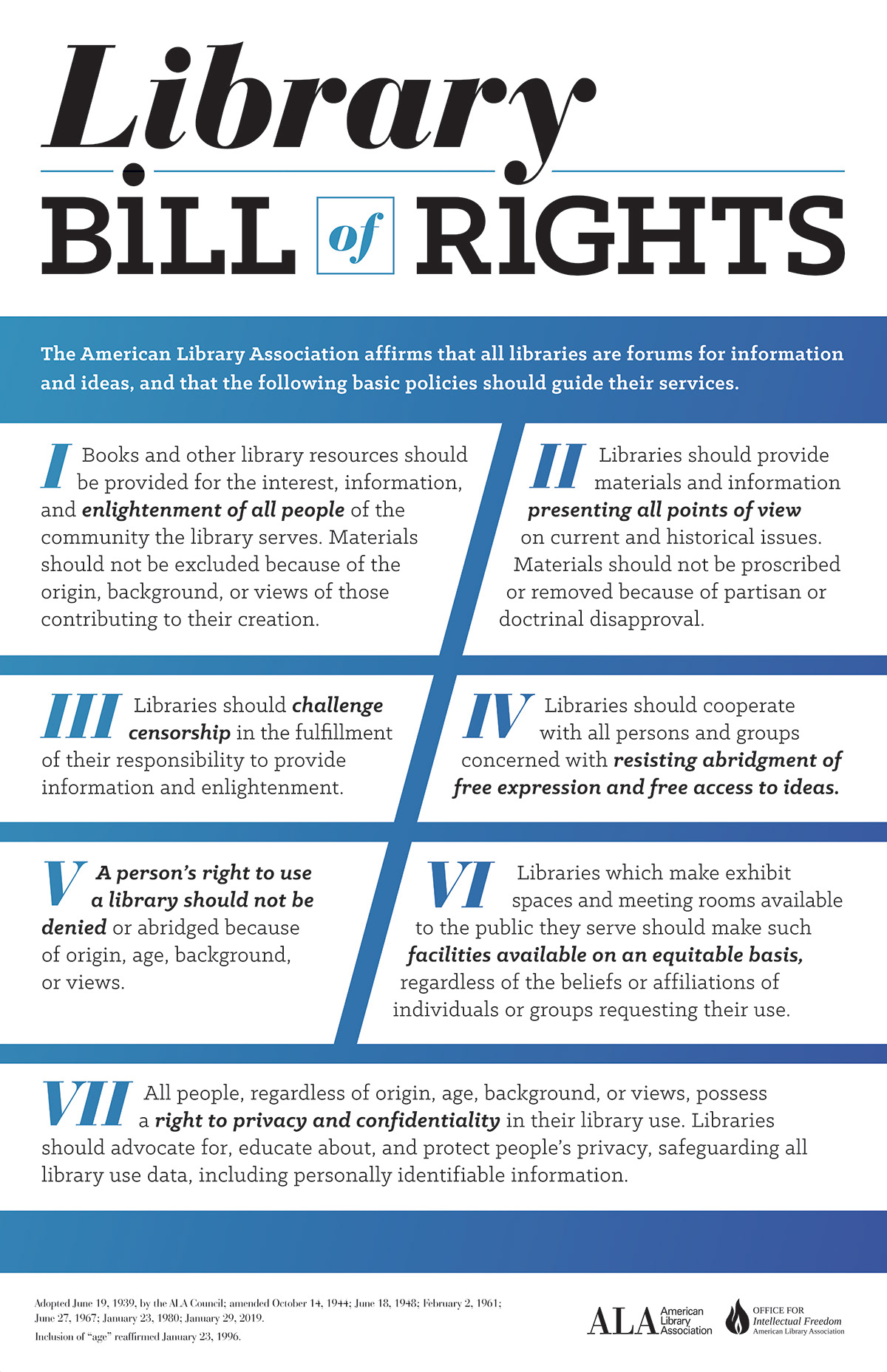 library bill of rights poster lbor